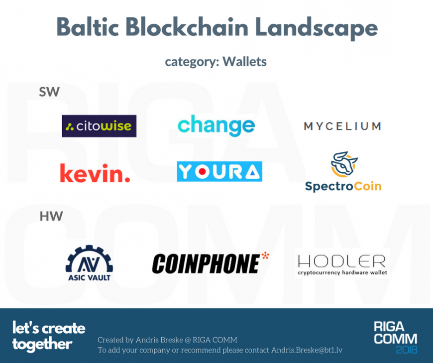 Baltic Blockchain Landscape Market Map Ecosystem Cryptocurrency Wallets Latvia Estonia Lithuania Latvija Eesti Lietuva @ RIGA COMM Baltic Business Technology Fair and Conference