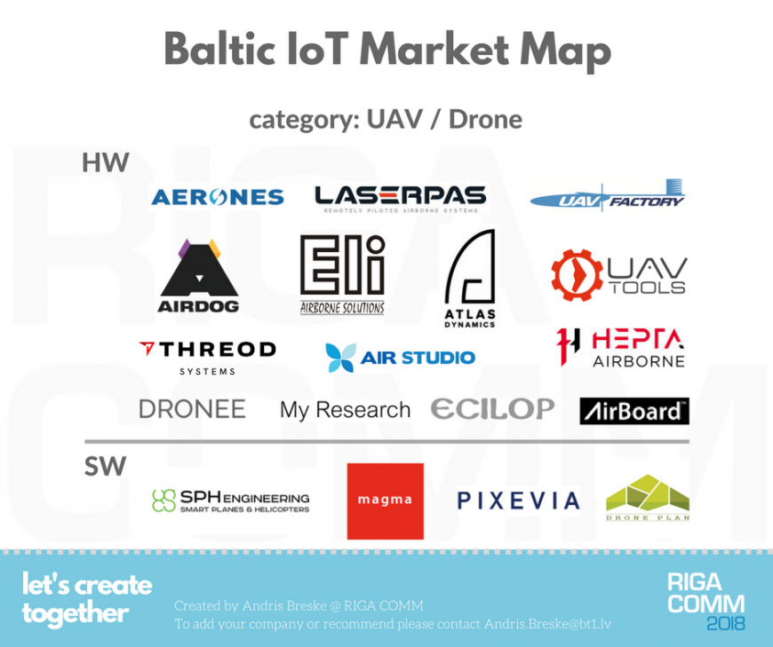 Baltic IoT Market Map Landscape Ecosystem category UAV Drone Latvija Eesti Lietuva @ RIGA COMM Baltic Business Technology Fair and Conference