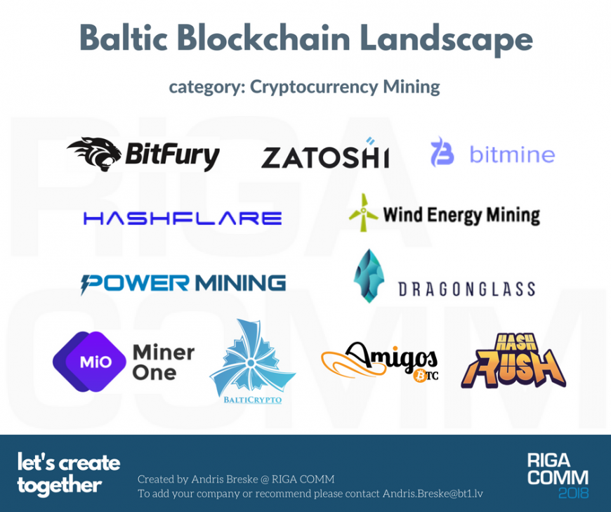 Baltic Blockchain Landscape Market Map Ecosystem Cryptocurrency Mining Latvia Estonia Lithuania Latvija Eesti Lietuva @ RIGA COMM Baltic Business Technology Fair and Conference