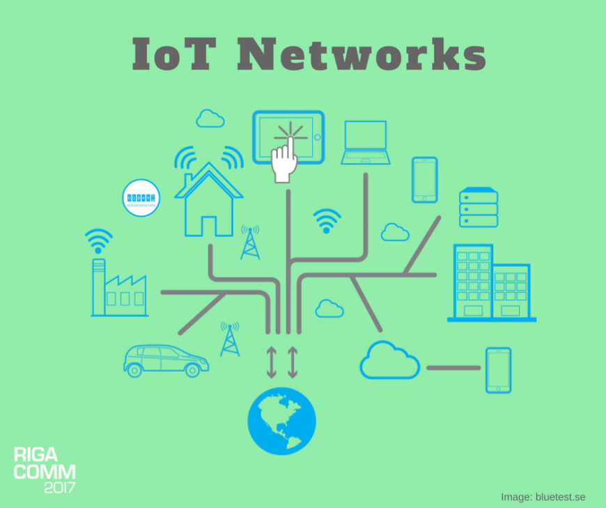 RIGA COMM IoT Conference IoT Networks