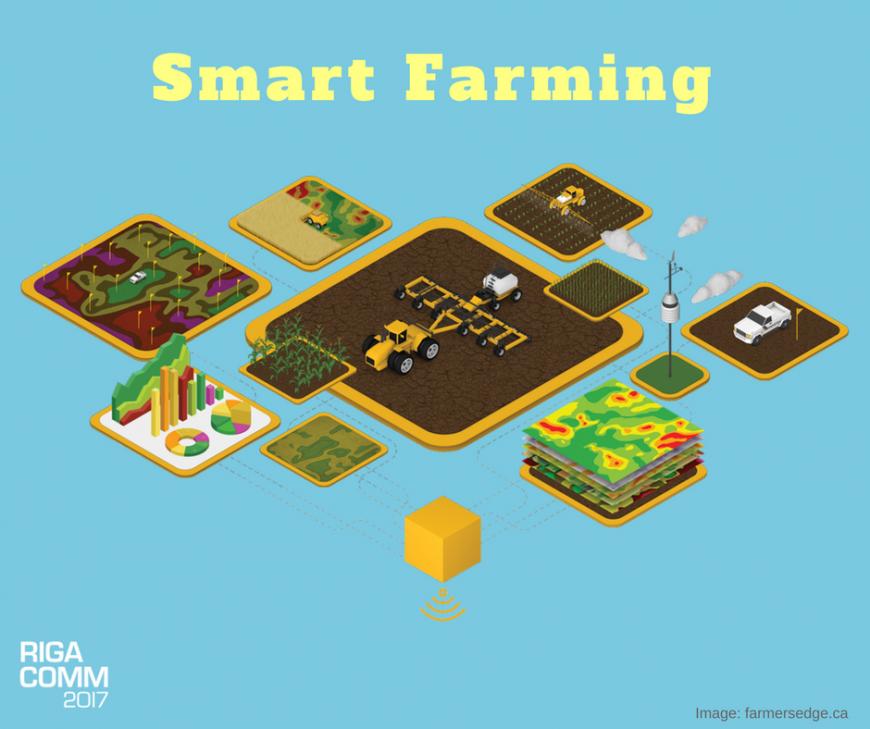 RIGA COMM 2017 IoT Conference Smart Agriculture Precision Farming