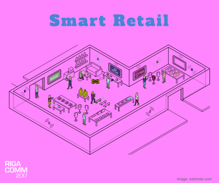 RIGA COMM Smart Connected Retail IoT Conference