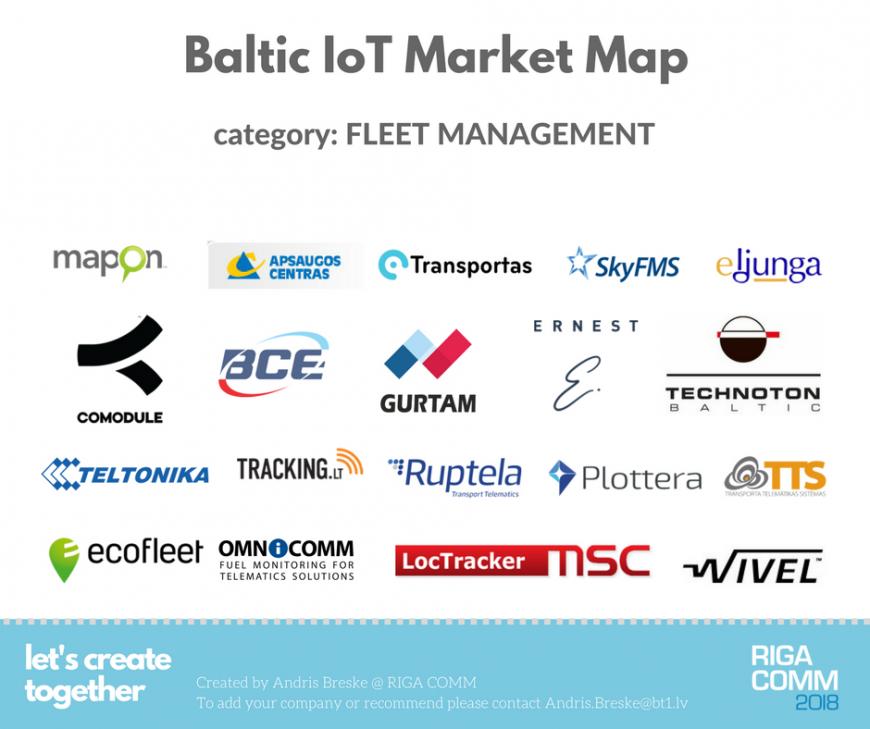 Baltic Internet of Things Market Map Landscape Ecosystem Latvia Estonia Lithuania Latvija Eesti Lietuva @ RIGA COMM Baltic Business Technology Fair and Conference