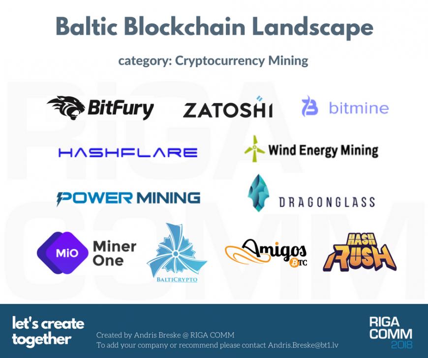 Baltic Blockchain Landscape Market Map Ecosystem Cryptocurrency Mining Latvia Estonia Lithuania Latvija Eesti Lietuva @ RIGA COMM Baltic Business Technology Fair and Conference