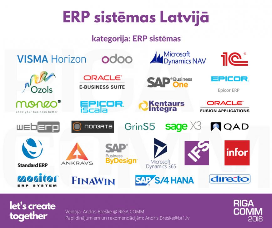ERP sistēmas Latvijā Uzņēmuma biznesa resursu vadības sistēmas programmatūra @ RIGA COMM Baltijas biznesa tehnoloģiju izstāde un konference
