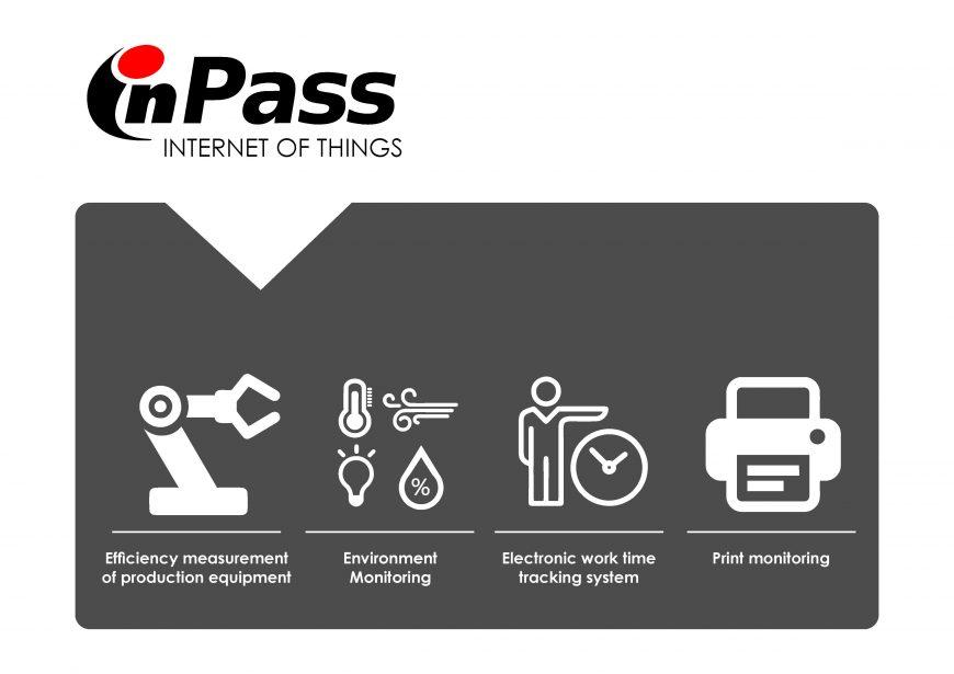 InPass, inpass.lv @ RIGA COMM