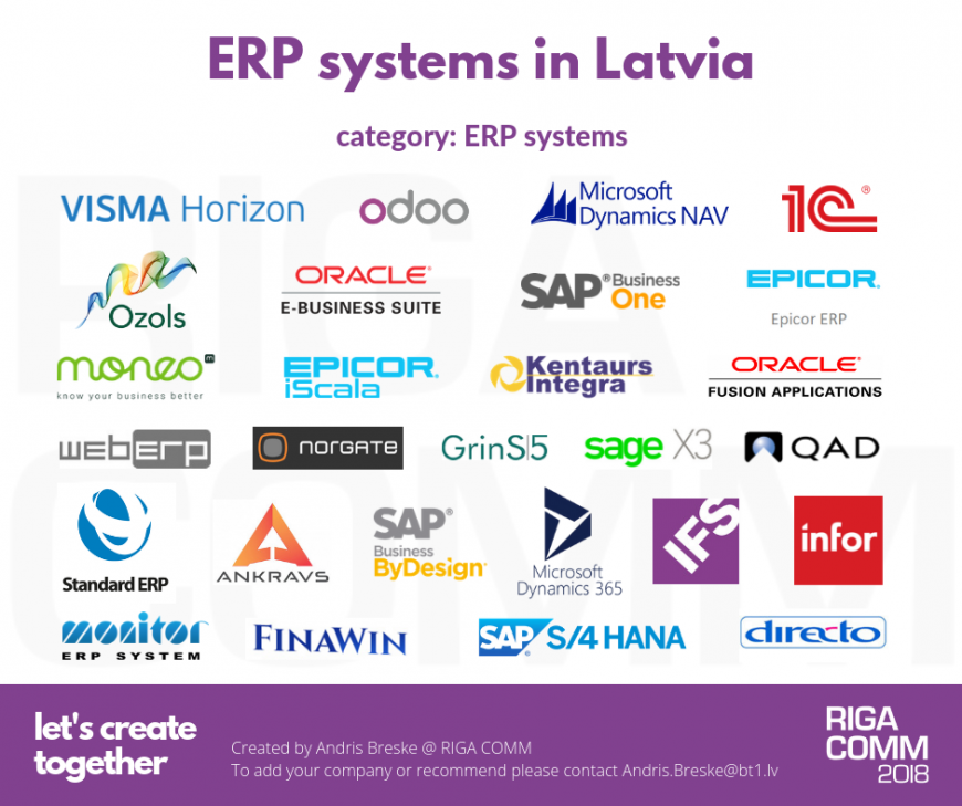 ERP systems in Latvia (the Baltic States) Market Map Landscape Ecosystem RIGA COMM 2018
